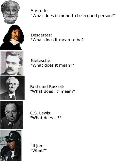 definition of philosophical act